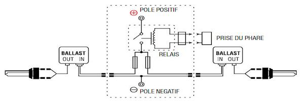 schema-montage ampoules xénons