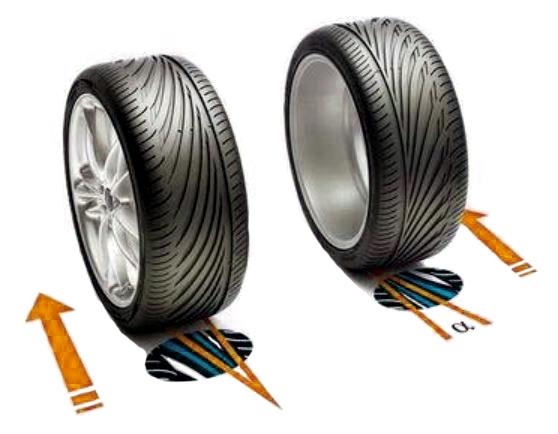 illustration-pneus-asymetriques